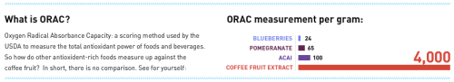 Bai: What is ORAC?