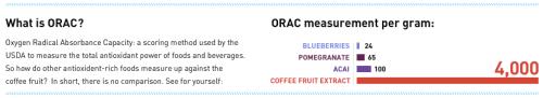 Bai: What is ORAC?