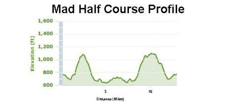 Mad Marathon & Mad Half