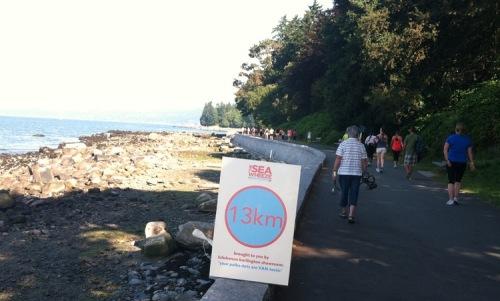 SeaWheeze Lululemon Half-Marathon